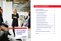 Global Workplace Report